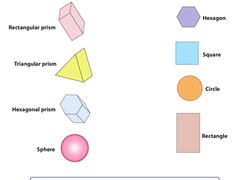 3d-shape-worksheets-identify- ...