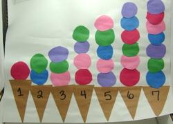 math worksheet : kindergarten math activities for kids  education  : Math Games For Kindergarteners