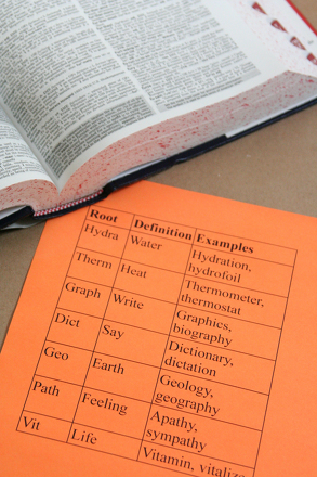Fifth Grade Reading & Writing Activities: Root Out the Meaning of Words
