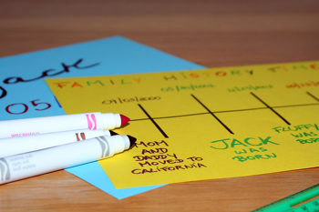 Second Grade Reading & Writing Activities: Make a Family History Fanfold Timeline!