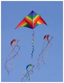 Determine how wind speed affects the stability of a kite and the ease of getting it into the air.
