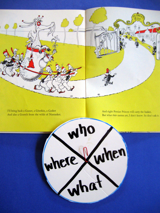 First Grade Reading & Writing Activities: Questions, Anyone? Ask Your Way to Reading Comprehension