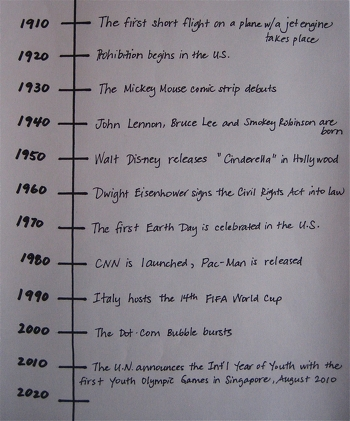 Middle School Social Studies Activities: Centennial Timeline