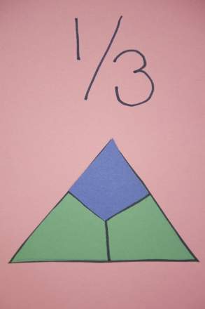 Fourth Grade Arts & Crafts Activities: Design a Fraction Collage