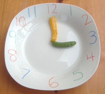 First Grade Math Activities: Telling Time: Plate Clock