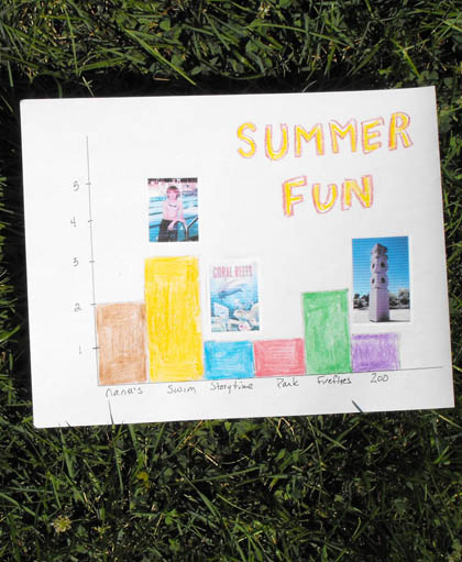 First Grade Math Activities: Summer Bar Graph