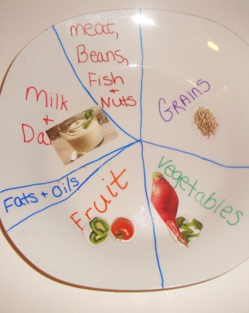 First Grade Arts & crafts Activities: Food Groups Plate