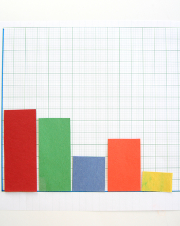 Third Grade Math Activities: Household Energy Consumption