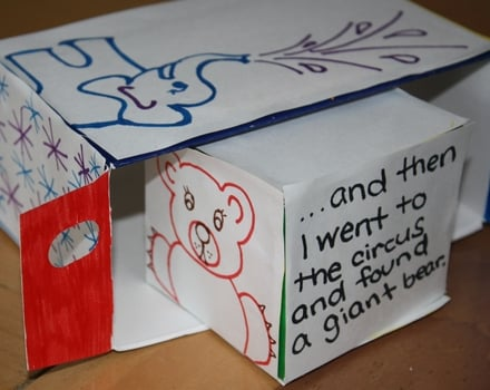 Third Grade Reading & Writing Activities: Make a Dr. Seuss Story Box!