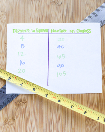 Second Grade Science Science Projects: Magnetic Field Strength vs. Distance
