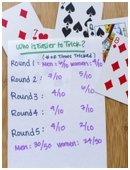 This experiment tests which gender is better at catching how a magician performs his tricks.