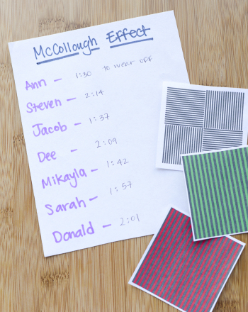 Middle School Science Science Projects: Studying Visual Trickery with the McCollough Effect
