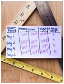This science fair project idea tests whether it is true that humans are in the morning than later during the day/night.