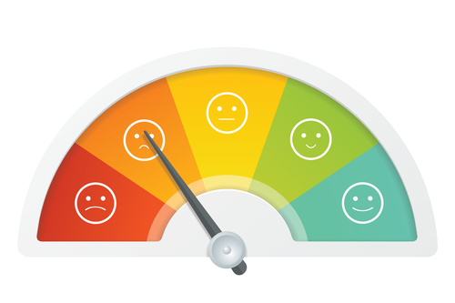 Kindergarten Social emotional Activities: Make a Mood Meter