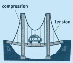 Best bridge program download learn to