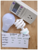 This science fair project idea  examines the actual cost of three household light bulbs by testing energy consumption.