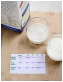 Did you ever drink spoiled milk? Find out whether whole milk spoils at the same rate as 2% and skim milk.