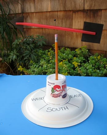 First Grade Science Activities: How to Make a Wind Vane
