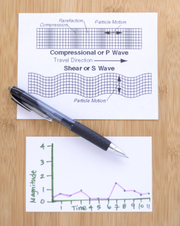 Middle School Science Science Projects: How Fast Does a Seismic Wave Travel?