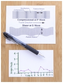 Check out this fun science fair project idea to learn about seismic waves and how fast they travel during an earthquake.