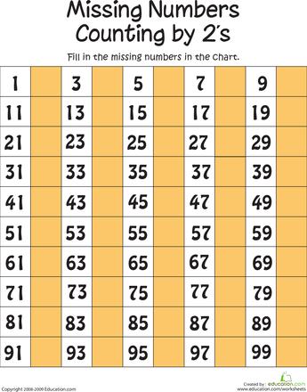 Missing Number Worksheets | Education.com