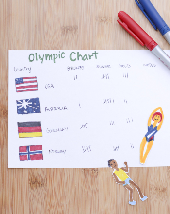 Fifth Grade Social Studies Activities: Olympic Chart