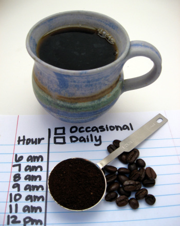 Middle School Social Studies Science Projects: Is Coffee an Addiction?