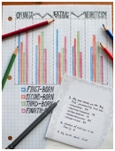 Explore the relationship between personality traits and birth order effects.