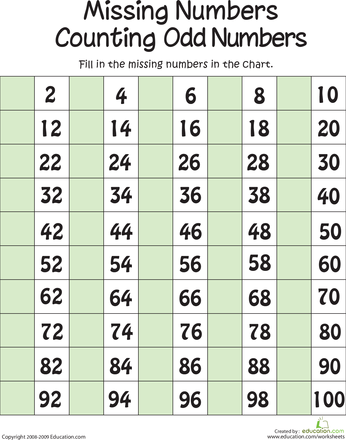 Missing Number Worksheets | Education.com