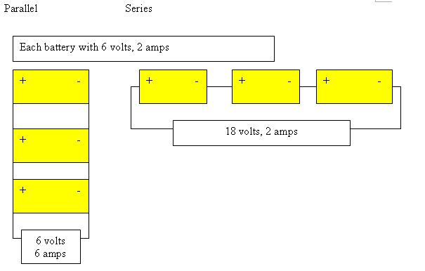 series and parallel battery circuits 2 connecting batteries in series science project education com wiring diagram parallel or series at n-0.co