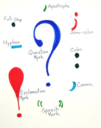 Fourth Grade Reading & Writing Activities: Ice Cream Treat: Correct Punctuation