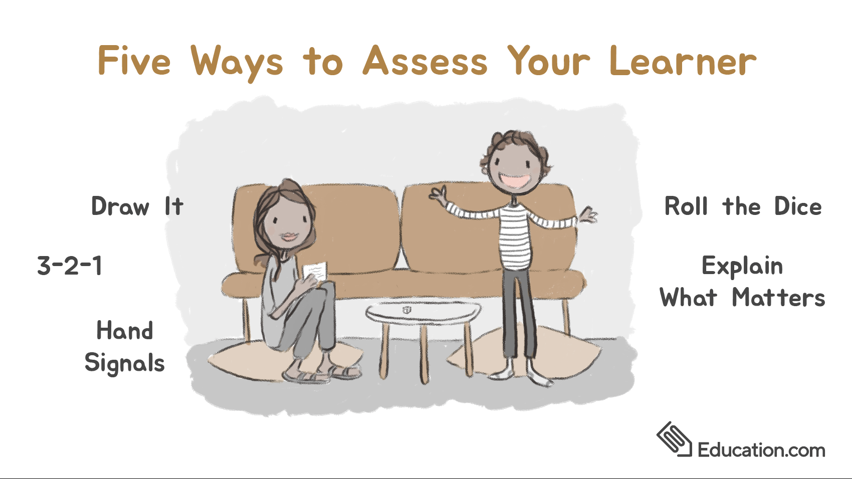 Assess learners feature