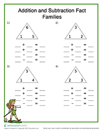 Hiking Border on Fact Families Worksheet