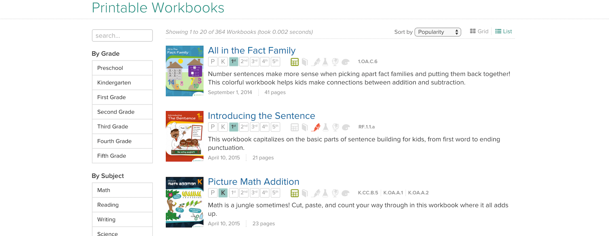 A Listing Of Subjects for View Publishing for the Fifth-Grade