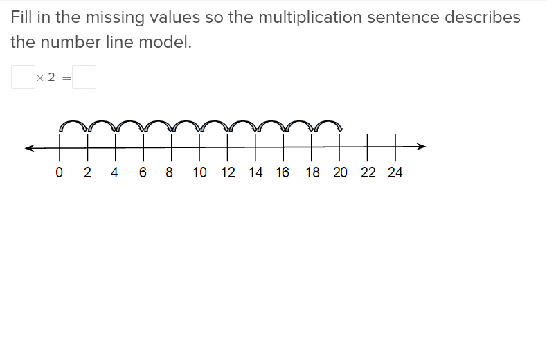 One-Digit Multiplication Using a Number Line