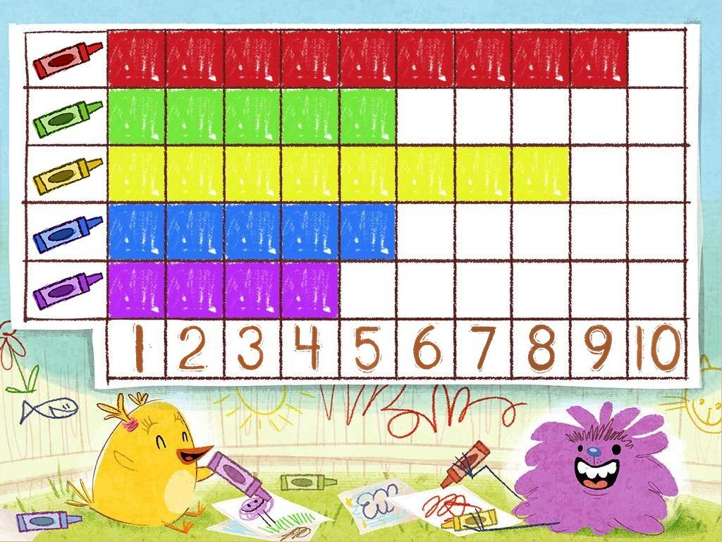 Worksheet Kindergarten Graphing color bar graph game education com