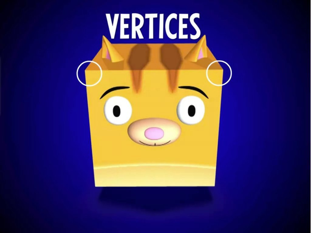 Faces Vertices And Edges Song Song Education