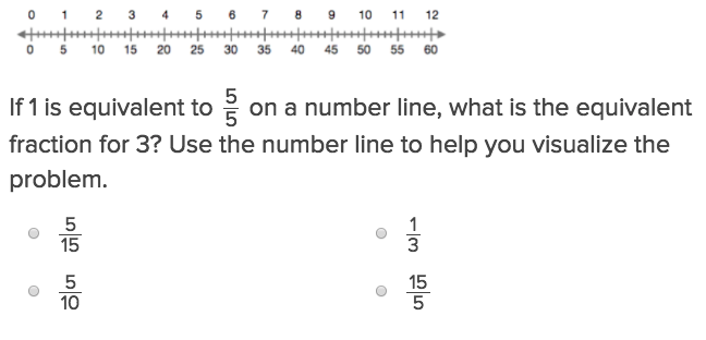 Fractions on a Number Line 3