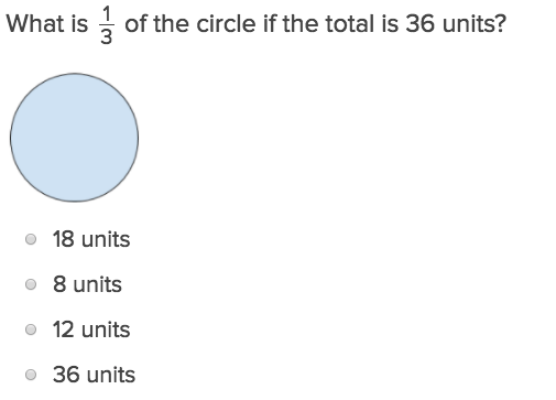 Multiplication and Unit Fractions