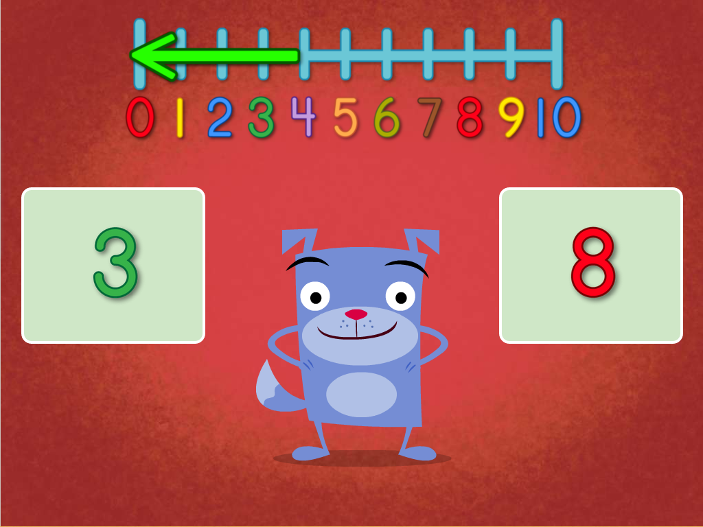 Kindergarten Math Games: I'm Thinking of a Number