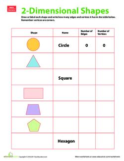 2-D Shapes | Lesson Plan | Education com | Lesson plan | Education com