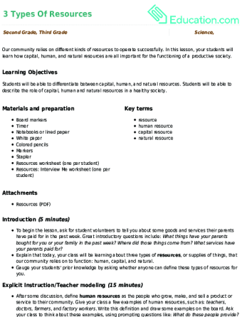 Natural Resources for Kids | Workbook | Education.com