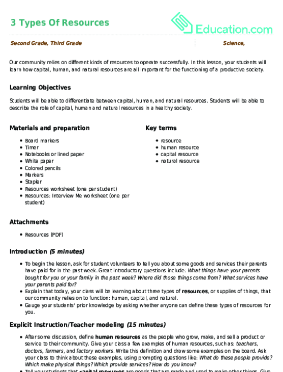 3 types of resources lesson plan education com lesson plan