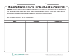 Thinking Routine: Parts, Purposes, and Complexities