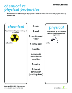 All About Matter: Chemical vs. Physical Changes | Lesson Plan ...