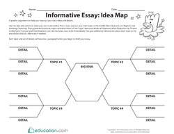 All About the Informative Essay | Lesson Plan | Education com