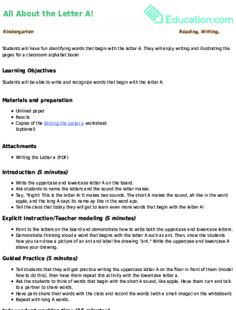 letter writing -lesson plan