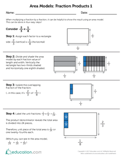 Area Models: Fraction Products 1