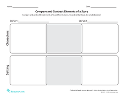 Compare and Contrast Elements of a Story