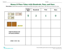 Money & Place Value with Hundreds, Tens, and Ones